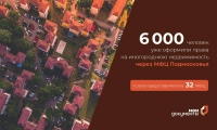 Более 6 тысяч жителей оформили права на недвижимость в других регионах через МФЦ Подмосковья