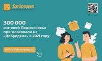 300 тысяч жителей Подмосковья приняли участие в онлайн-голосованиях на «Доброделе»