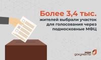 Более 3,4 тысячи жителей выбрали участок для голосования через подмосковные МФЦ