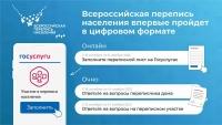 Впервые в истории страны Всероссийская перепись населения открылась на портале Госуслуг